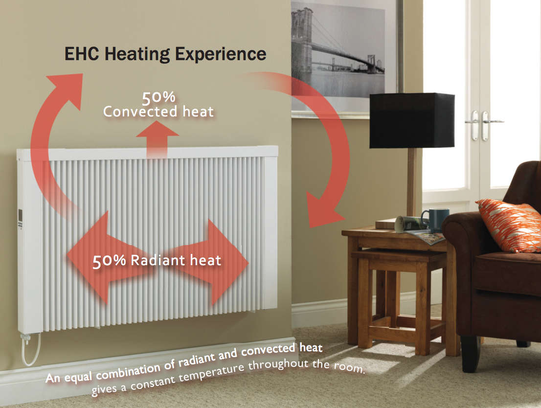HEating experience